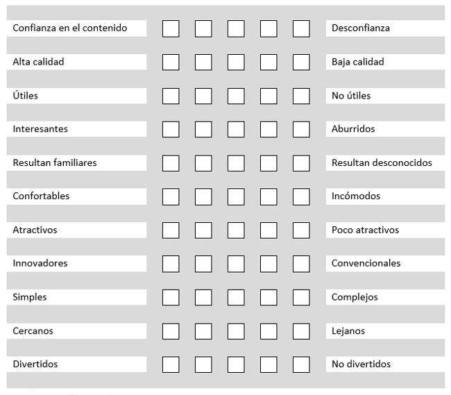 Figura1: Aspecto del cuestionario de valor emocional.