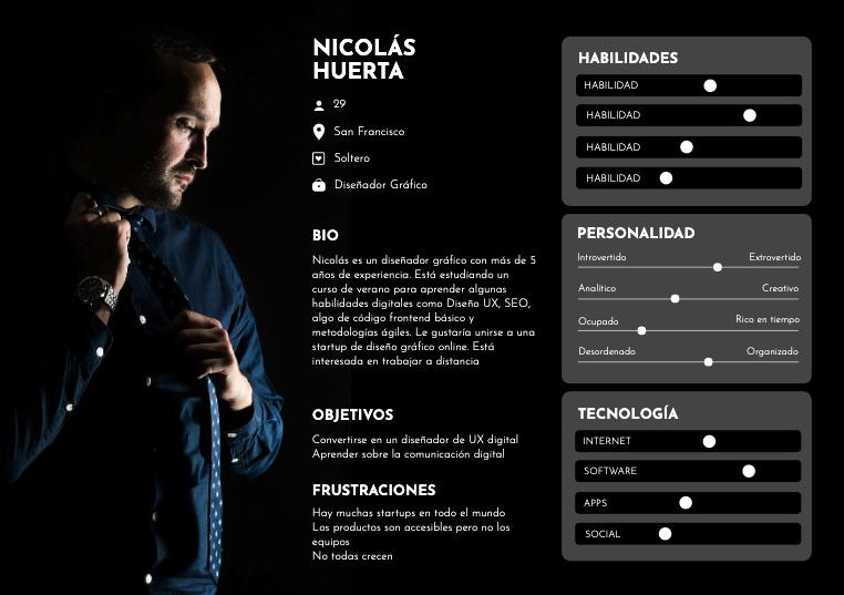 Ejemplo de plantilla de Persona de la web Edit.
