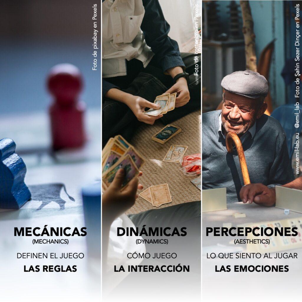 El framework MDA constituye una base sólida para empezar a entender los juegos y sistemas de juego desde sus tres perspectivas, el juego, las personas y la interacción entre ambos.
